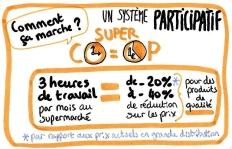 06-systeme-participatif